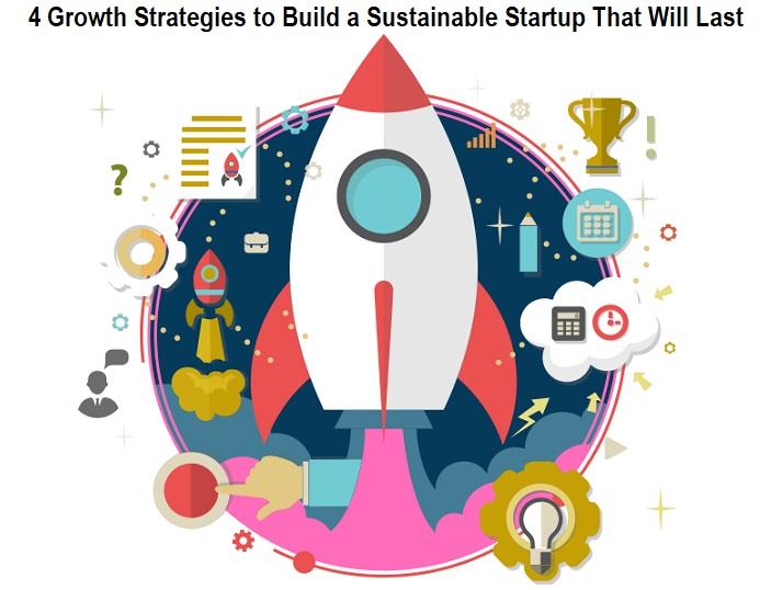 Sustainable Startup