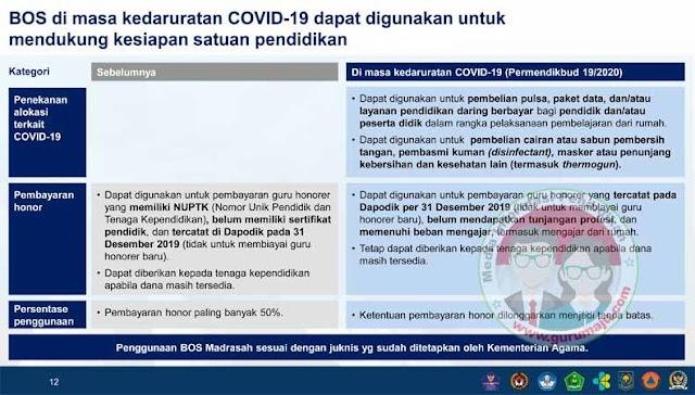 Inilah Penggunaan Dana BOS di Masa Pandemi COVID-19