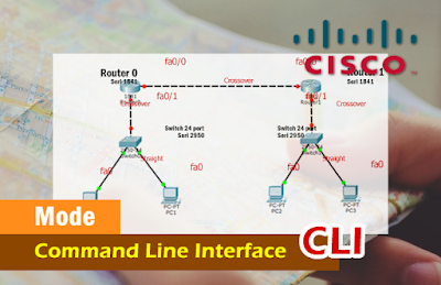 Static Routing Mode CLI di Cisco Packet Tracer