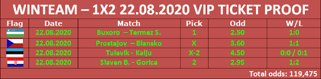 vip ticket proof fixed matches