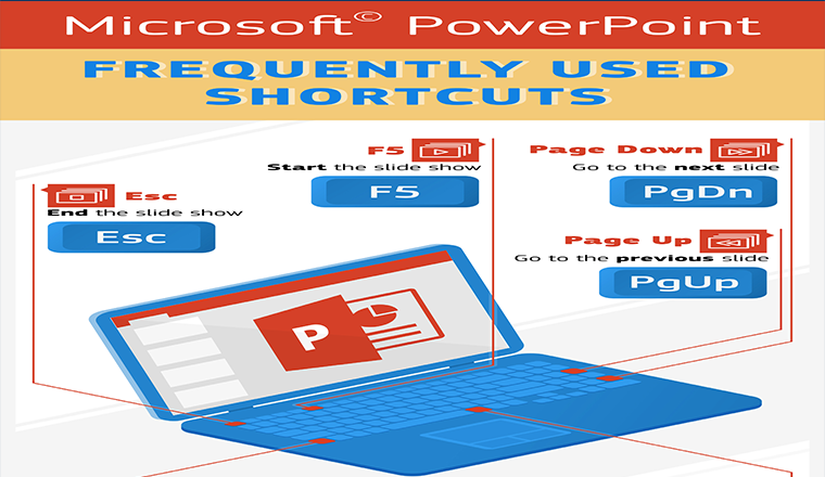 Power Point Frequently Used Shortcuts