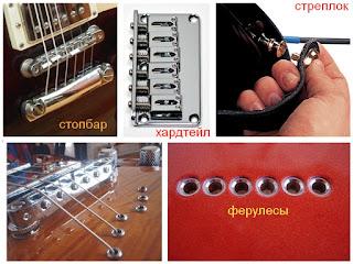 комплектующие электрогитары