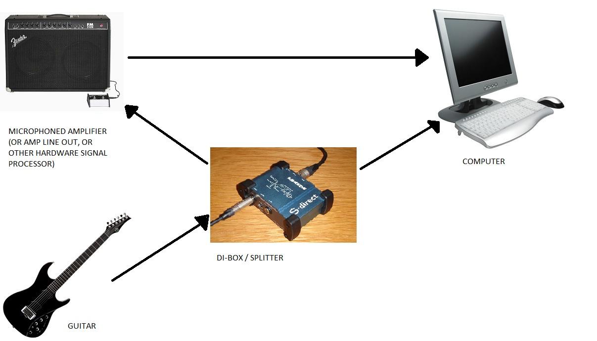 medium resolution of double neck guitar wiring diagram double neck wiring diagram ibanez guitar wiring ibanez guitar wiring diagrams
