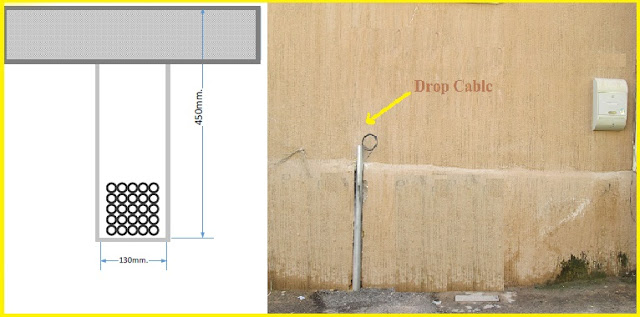 Optical drop cable in FTTH up to the customer building wall