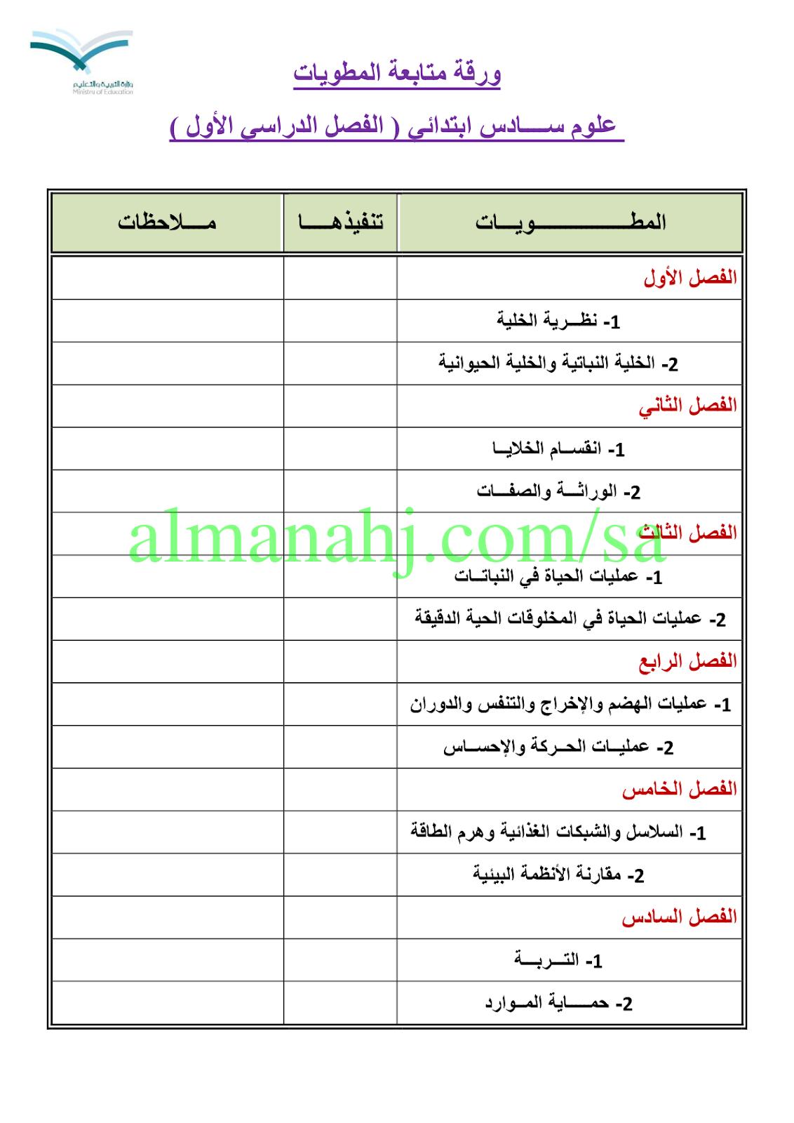 متابعة مطويات الصف السادس علوم الفصل الأول المناهج السعودية