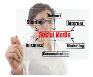 7 Tips to Get Noticed on Social Media Positively