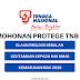 Permohonan Protege Di TNB 2020 - Elaun Sebanyak RM2,000 Sebulan