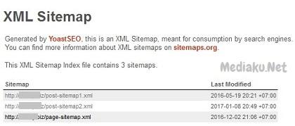 Mengatasi Sitemap Error 404 Not Found