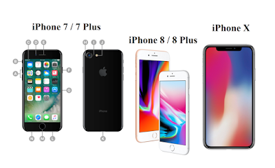 iPhone X Overview