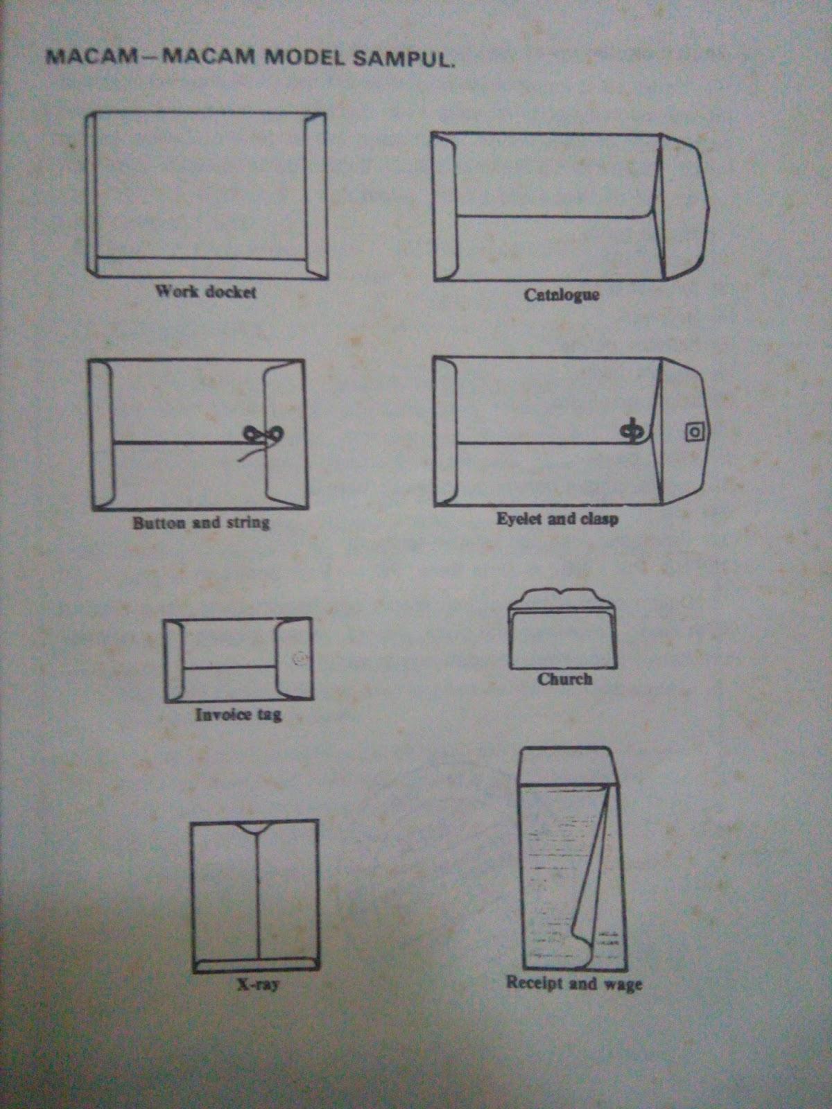 Cara Melipat Kertas Surat : melipat, kertas, surat, Melipat, Surat, Benar