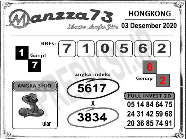Prediksi Togel Manzza73 HK Kamis 03 Desember 2020