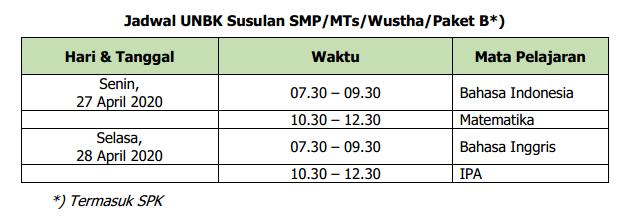 Jadwal UN UNBK SMP / MTS dan Paket B Susulan Tahun 2020 (Tahun Pelajaran 2019/2020)