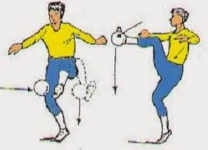 السيطرة على الكرة: