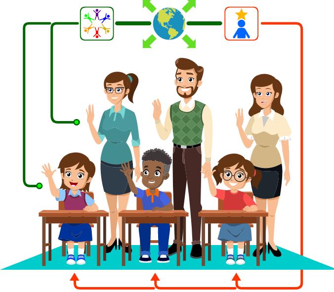 Diversity & Education : Sekolah Kultural - Psikologi Pendidikan