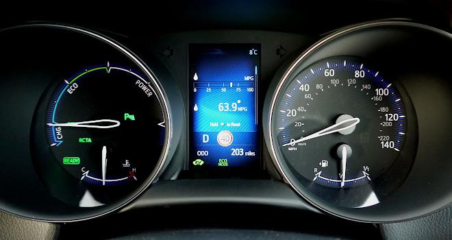 Toyota C-HR Hybrid instruments