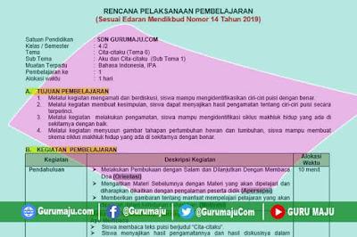 RPP Kelas 4 Tema 6 K13 Revisi 2020 Format 1 Lembar