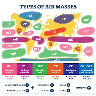 5 types air masses
