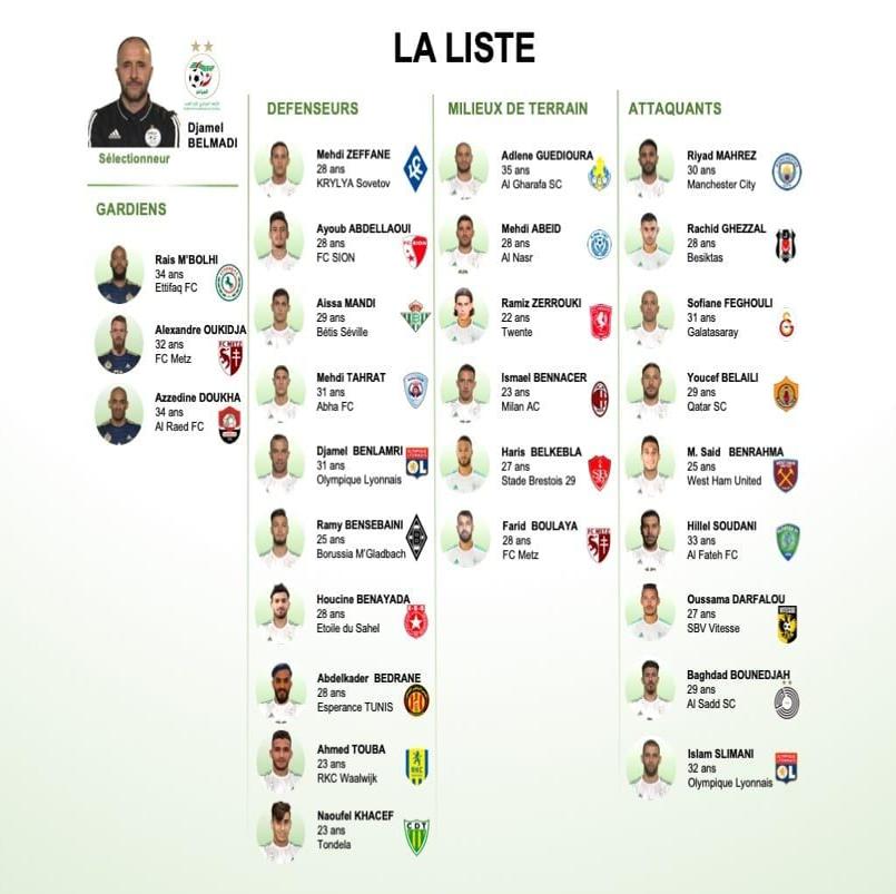 قائمة المنتخب الجزائري لمواجهة زامبيا و بوتسوانا+#بلماضي #القائمة #زامبيا #بوتسوانا