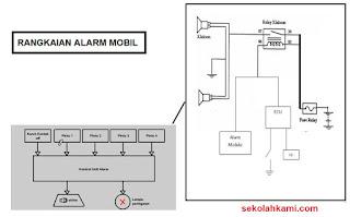rangkaian alarm mobil