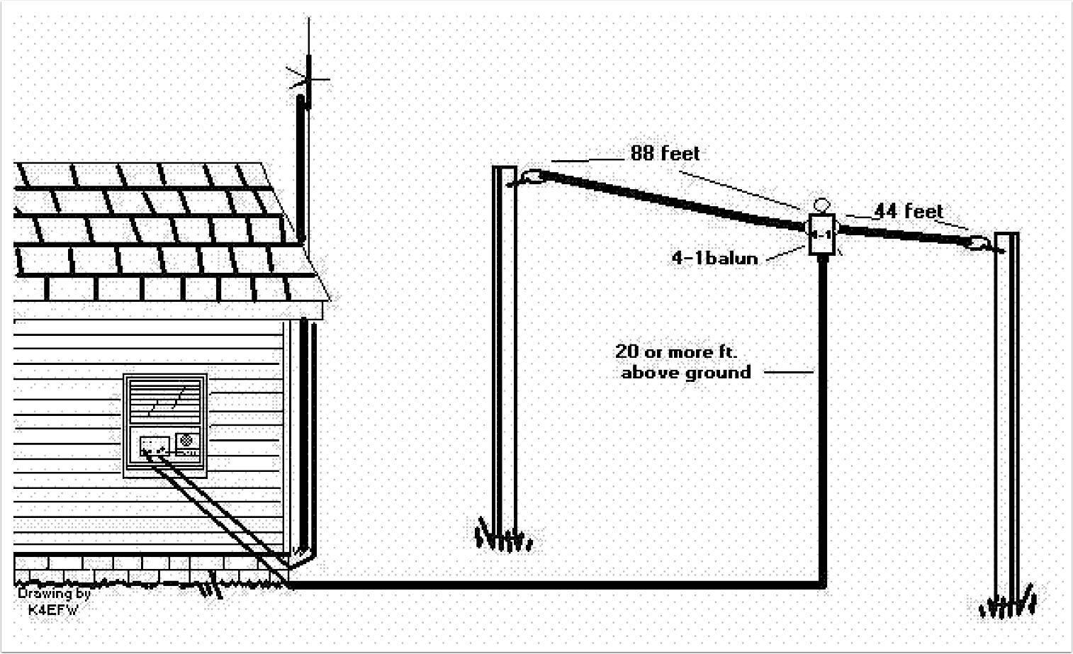 Joe Carrs loop Antenna Handbook