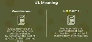 Gross vs Net Income | Know the Top Differences! % %