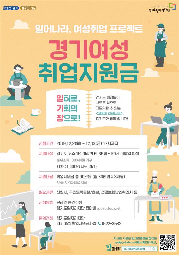 경기도, '경기여성 취업지원금' 사업 대상자 모집