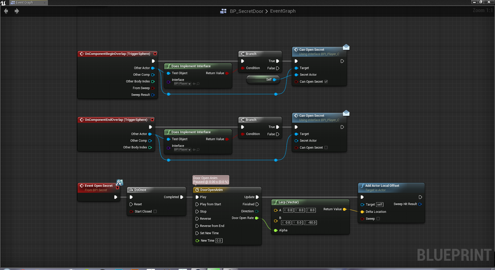 Game Art Blog: Making a First Person Shooter in Unreal Engine - Part 4