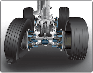 Aircraft Tires Operation and Handling Tips