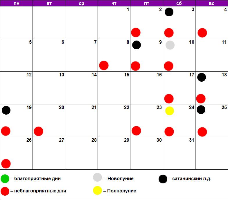 Пирсинг и прокалывание ушей по лунному календарю июль 2021