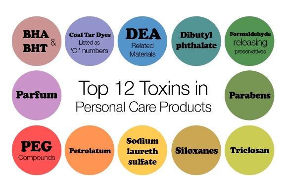 bahan kimia berbahaya dalam produk kecantikan