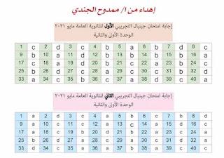 نموذج إجابات النموذج الاول والثاني في لغة فرنسيه للصف الثالث الثانوي2021