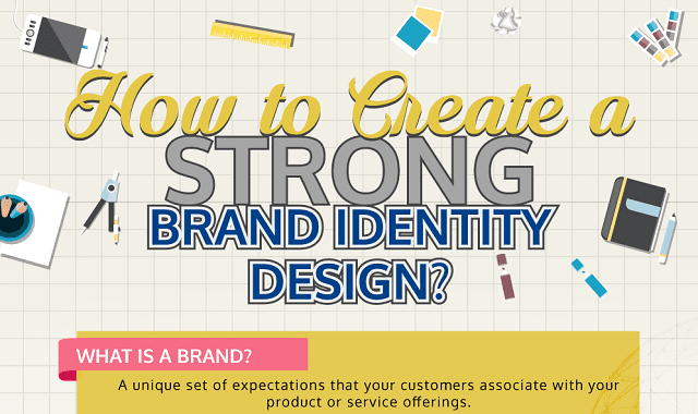 How To Create a Corporate Brand Identity in 3 Steps