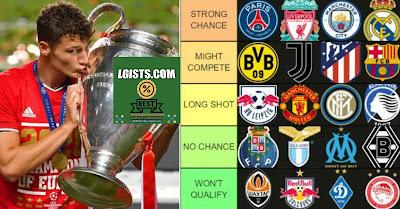 European Championship league title battle starts