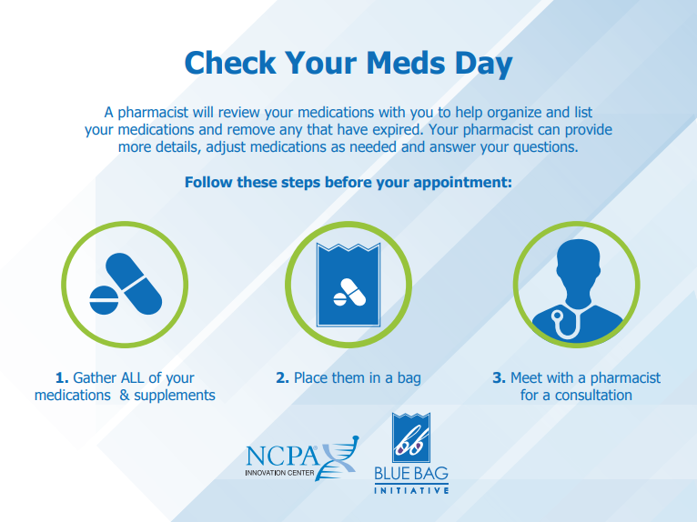 National Check Your Meds Day Wishes Images download