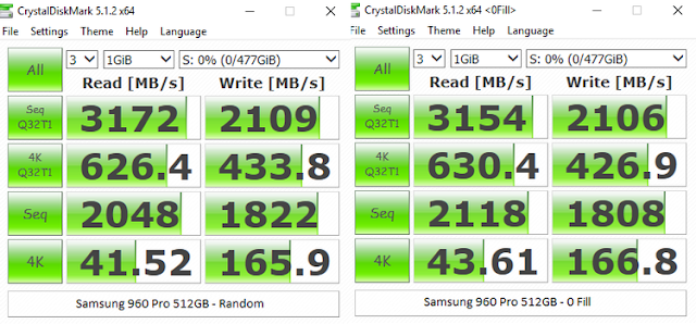 Samsung 960 Pro 512GB Review