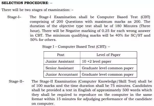 NBE Job Recruitment 2021 Selection Procedure