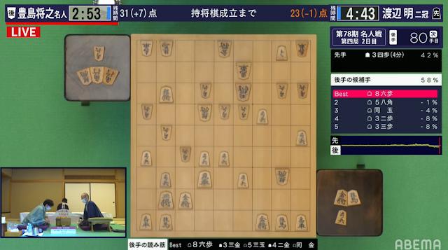 ABEMA SHOGI AI 持将棋成立までの点数表示機能