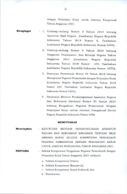 KEPMENPANRB Nomor 1128 Tahun 2021 Halaman 2