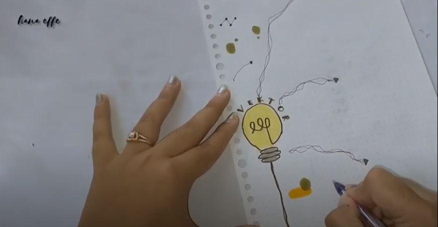 Pengertian, Cara dan Contoh Membuat Mind Mapping Simple