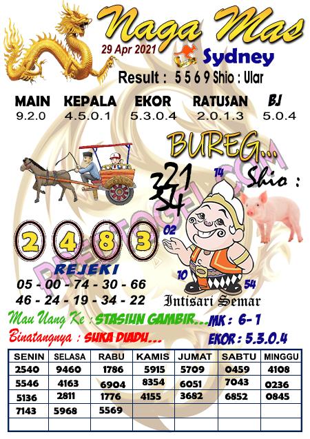 Syair Nagamas Sdy Kamis 29 April 2021