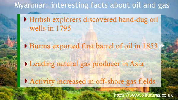 myanmar oil and gas