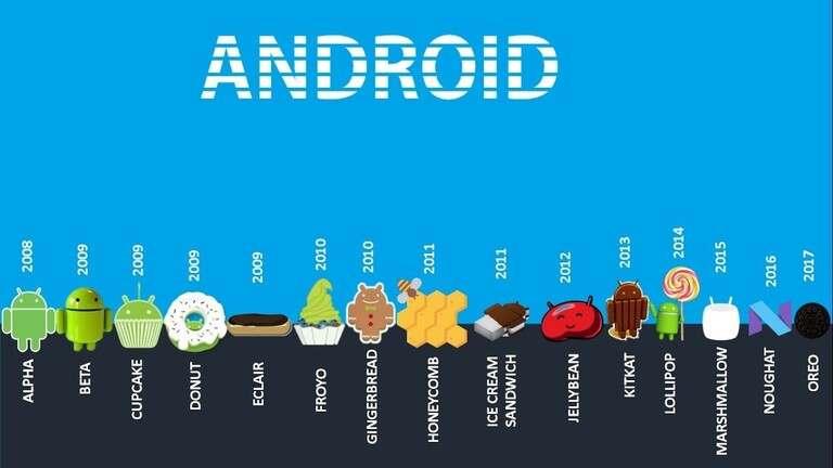 Mengenal Android dan Versinya
