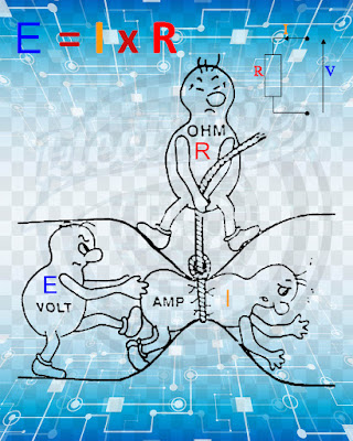Use Ohms Law