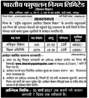 Rajasthan Animal Husbandry Department Recruitment 2017