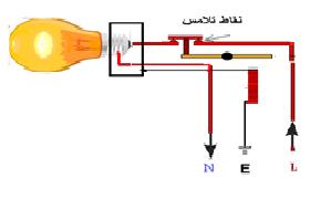 قواطع التسريب الأرضي أو القواطع التفاضلية ( ELCB - RCCB)
