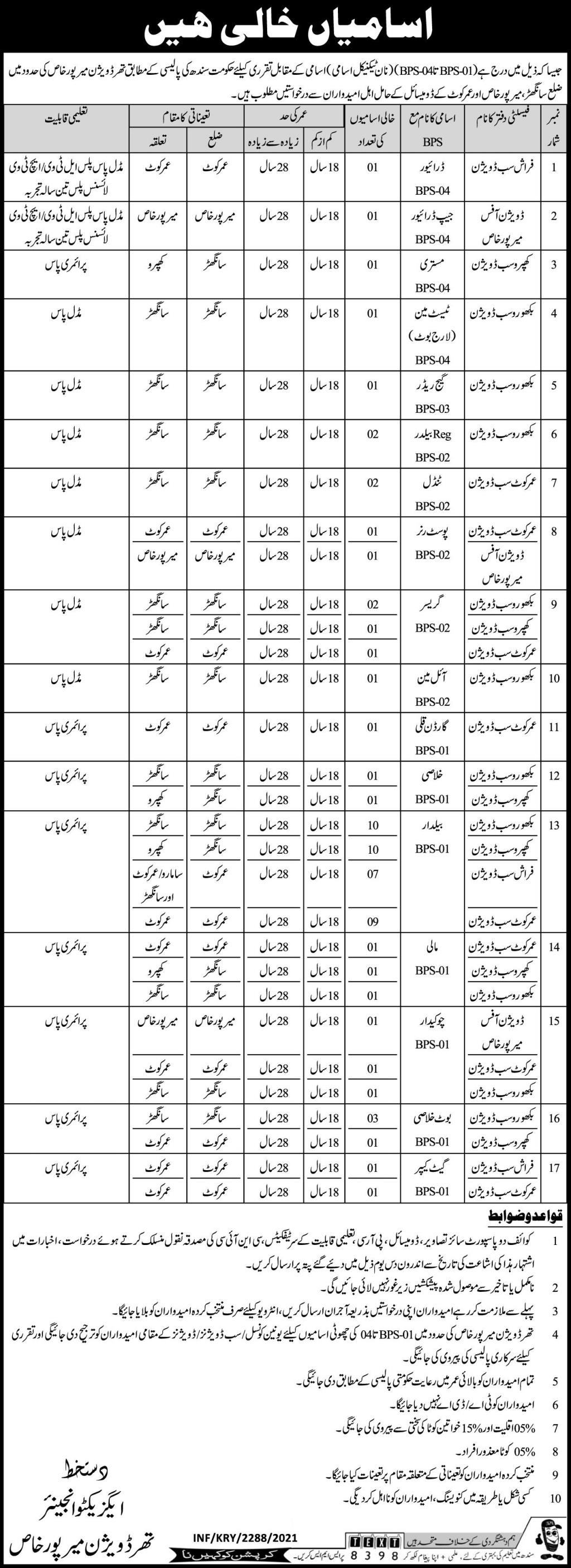 Executive Engineer Office Thar Division Mirpurkhas Jobs 2021 in Pakistan