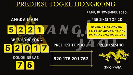 Prediksi Togel Angka Jitu Hongkong Rabu 18 November 2020