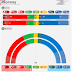 NORWAY <br/>Norstat poll | October 2017 (2)