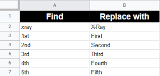 1 column contains the words to find and the other column the words to replace with.