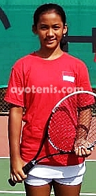 ITF Asia 14 & Under Closed Championships 2019: Kholisa Tekuk Wakil Sri Lanka, Naura Paksa Unggulan 6 Main Rubber Set